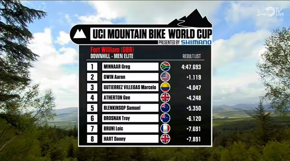 UCI World Cup DH - Fort William